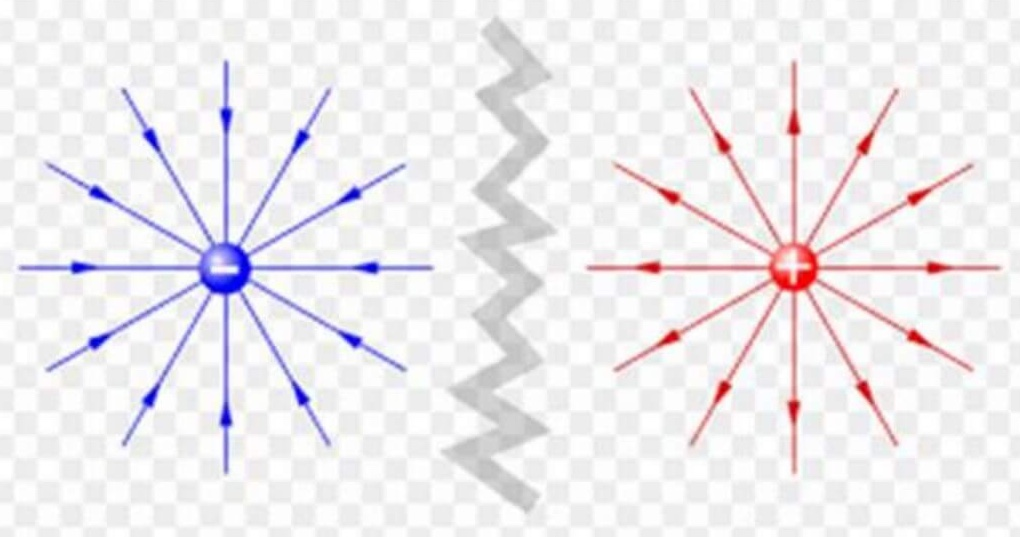 Что такое электрический заряд?